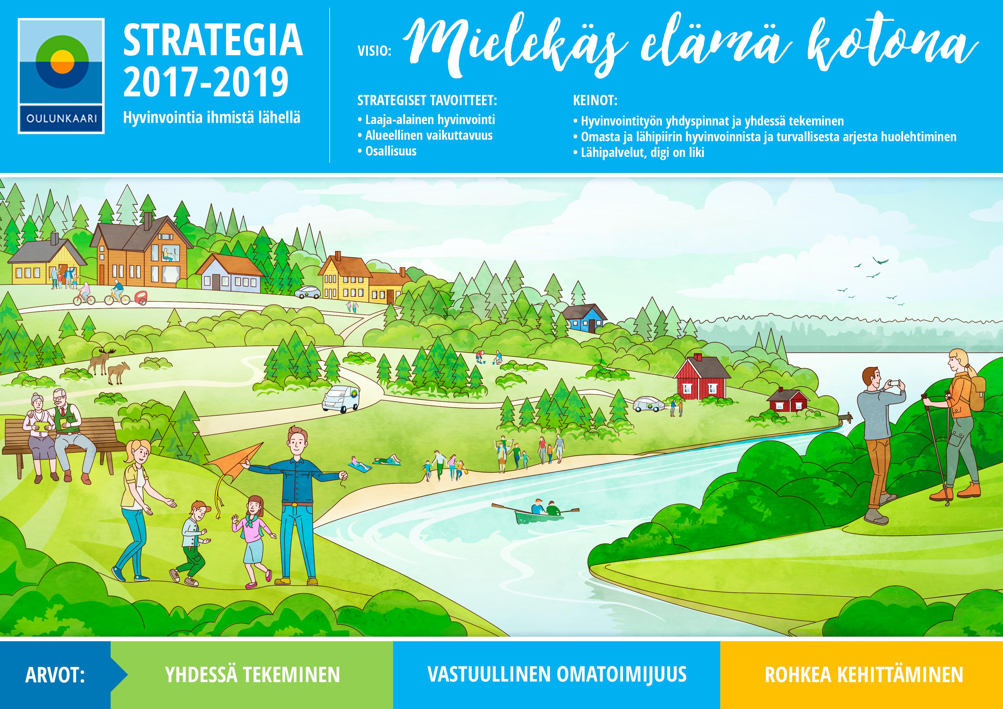Oulunkaari.Com