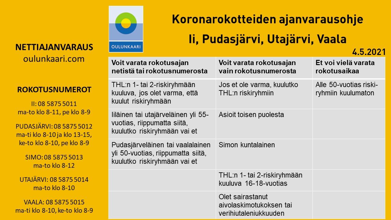 Iin, Pudasjärven, Utajärven ja Vaalan rokotusajanvarausohjeet. Samat tiedot löytyvät tekstistä.